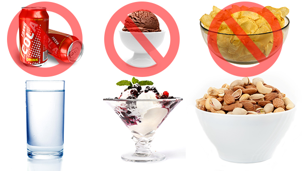 healthy snacks under crossed out unhealthy snacks 2